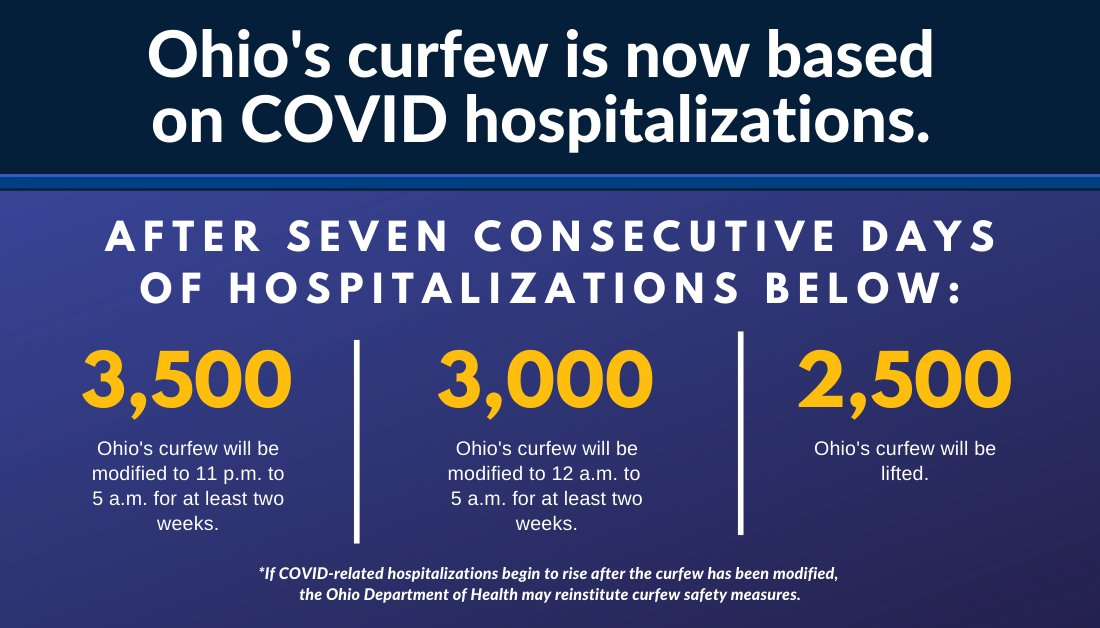 hospitalizations curfew plans