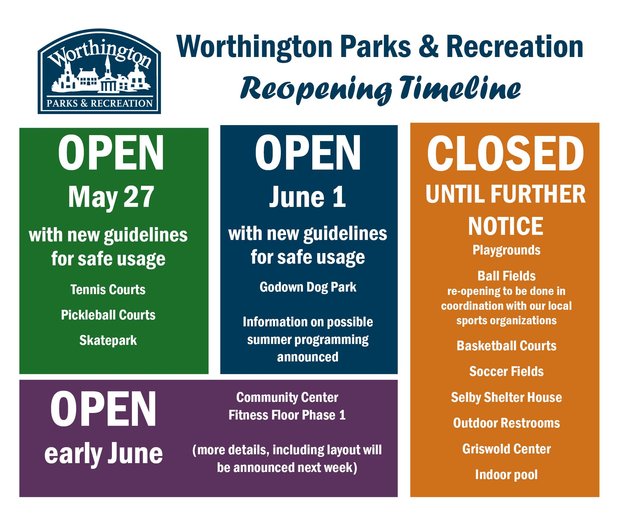 Parks reopening graphic (002)